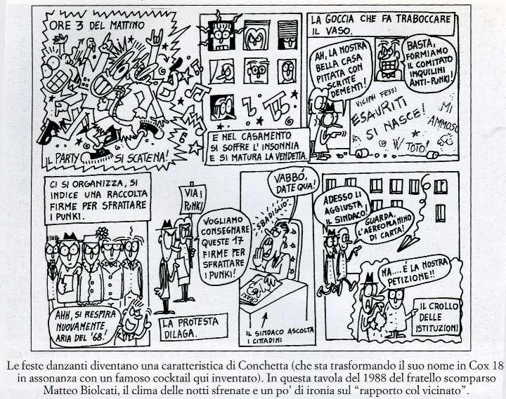 cox-06-1988