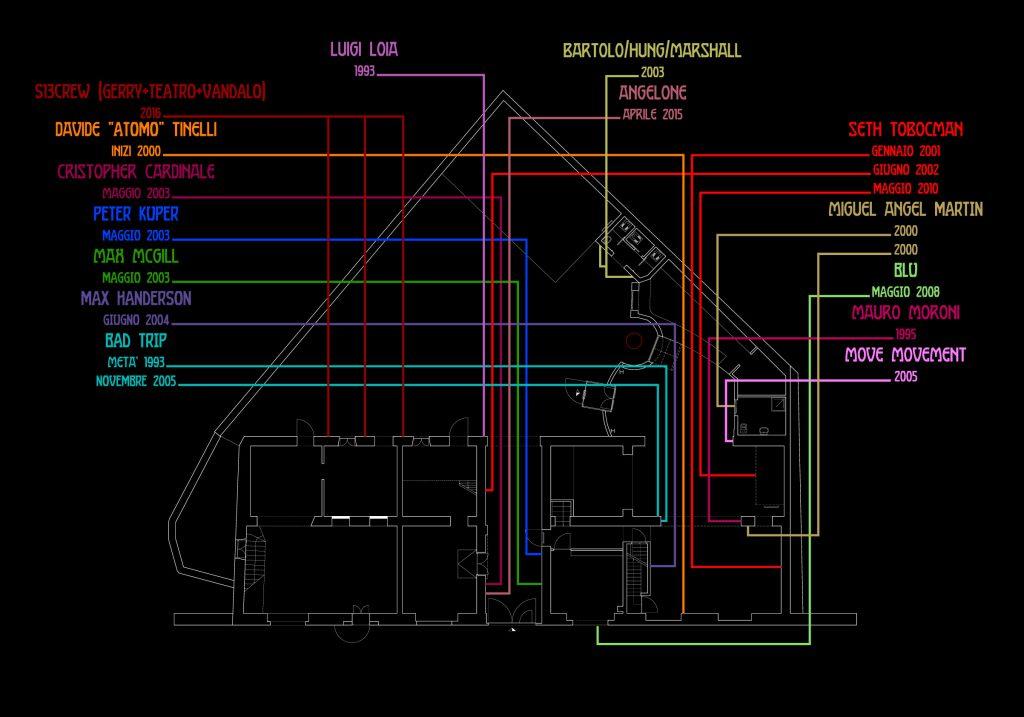 I:COX18piante coxmappa COX18 Model (1)